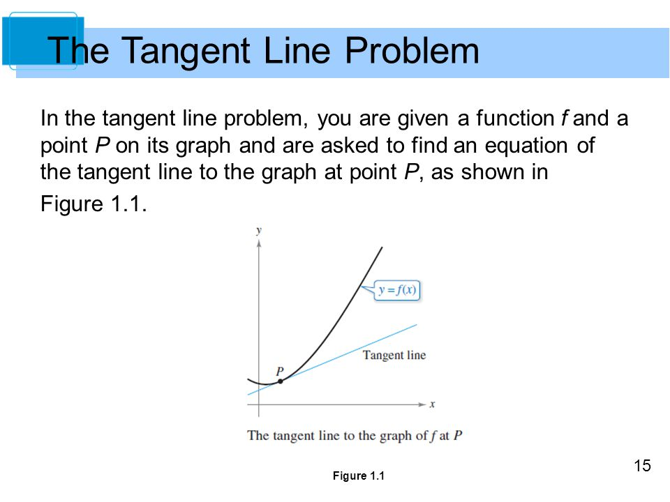 15 In the tangent line problem, you are given a function f and a point P on its graph and are asked to find an equation of the tangent line to the graph at point P, as shown in Figure 1.1.