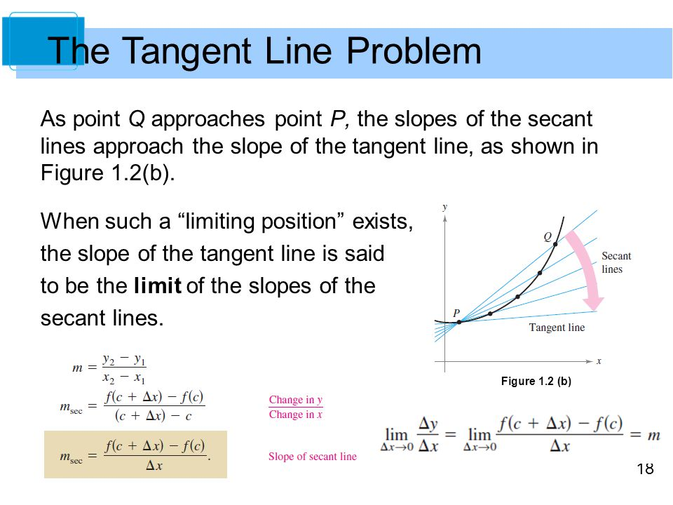 18 As point Q approaches point P, the slopes of the secant lines approach the slope of the tangent line, as shown in Figure 1.2(b).