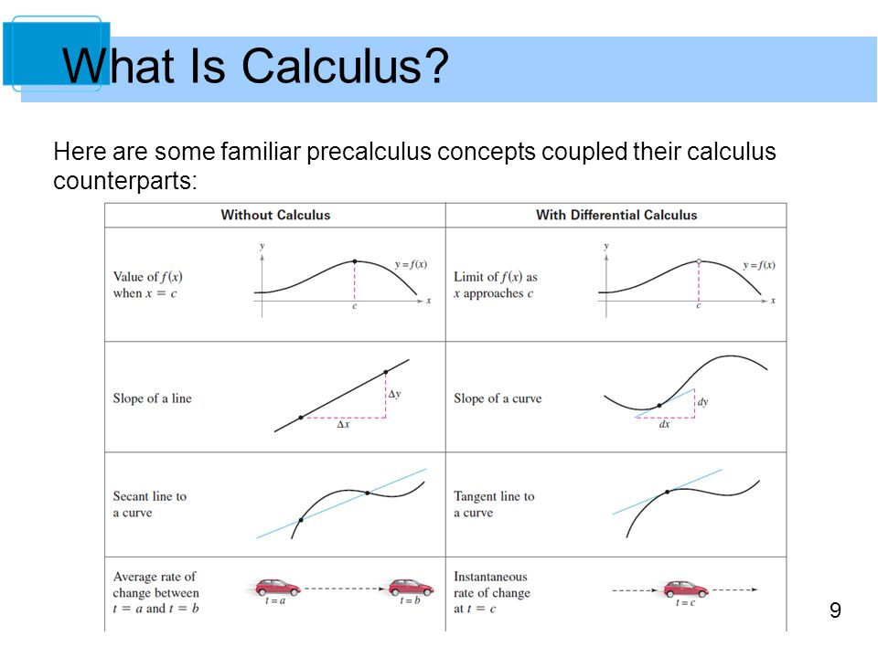 10 What Is Calculus?