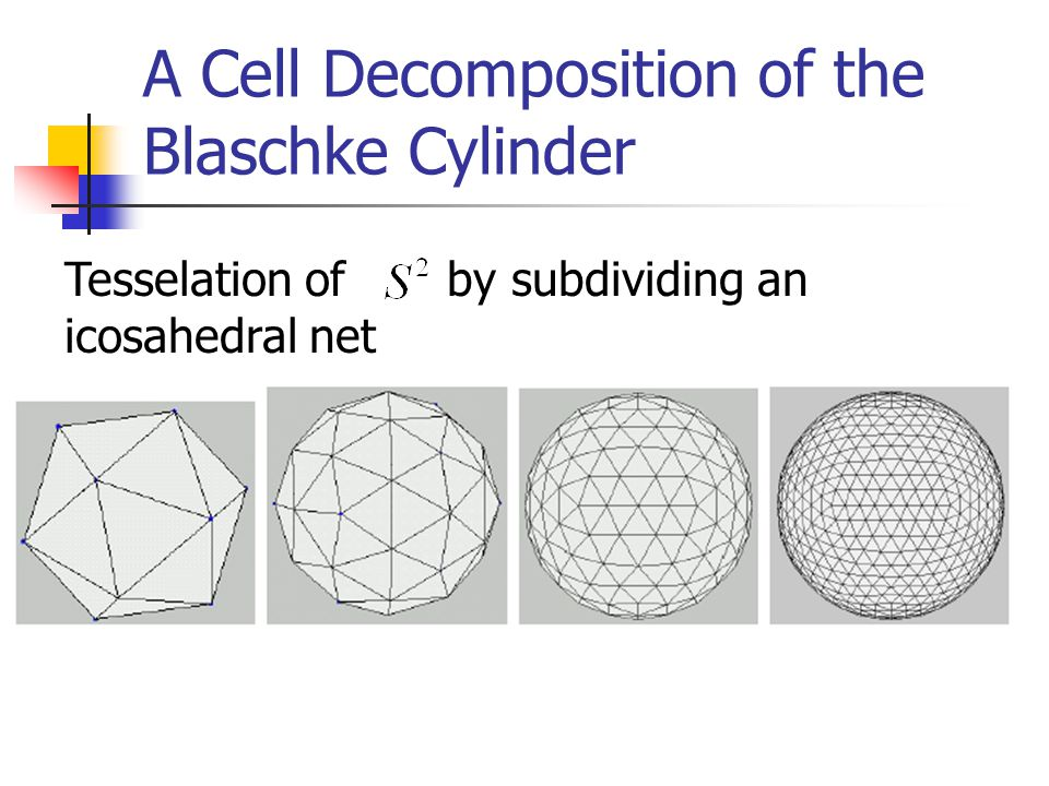 A Cell Decomposition of the Blaschke Cylinder Tesselation of by subdividing an icosahedral net
