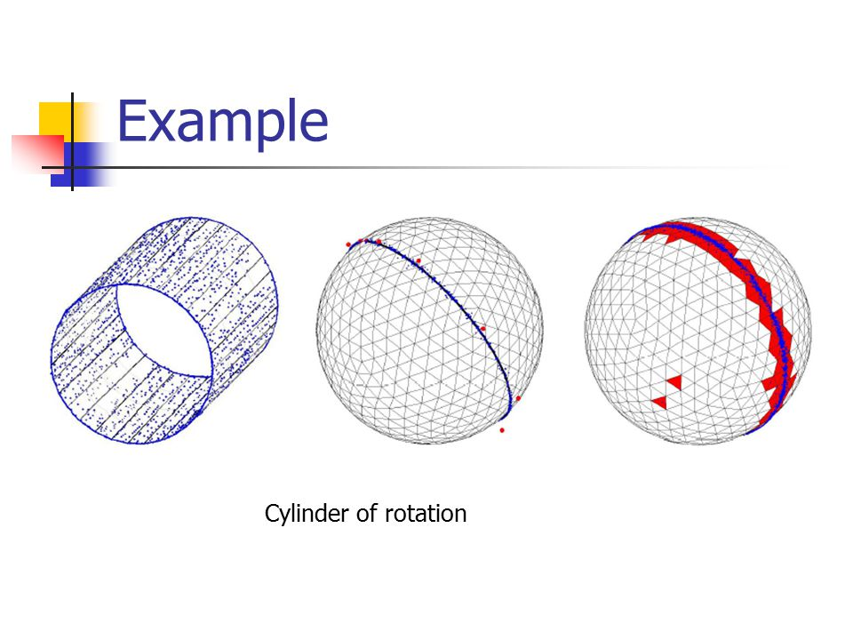 Example Cylinder of rotation
