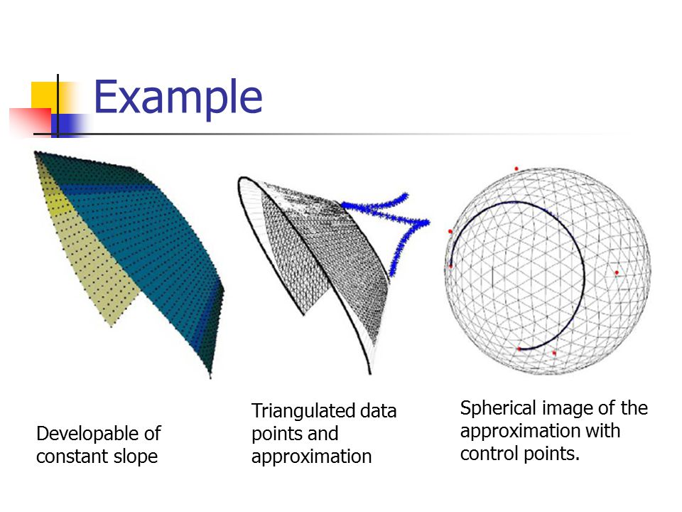 Example Developable of constant slope Triangulated data points and approximation Spherical image of the approximation with control points.