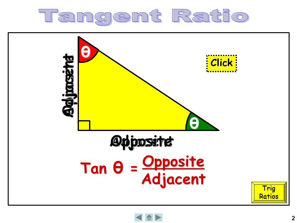 2 Opposite Adjacent Adjacent Click Tan θ = OppositeAdjacent θ θ Opposite Trig Ratios