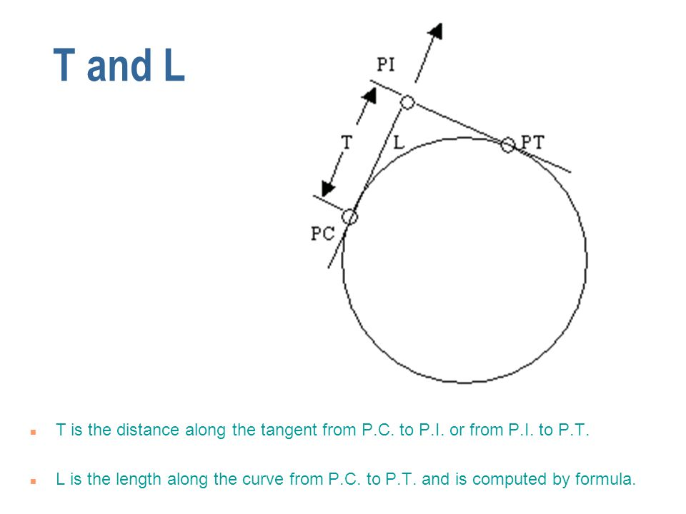 T and L n T is the distance along the tangent from P.C.