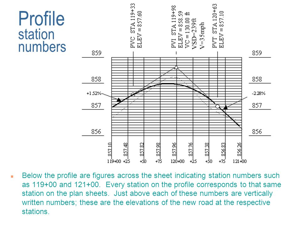 Profile station numbers n Below the profile are figures across the sheet indicating station numbers such as 119+00 and 121+00. Every station on the pr
