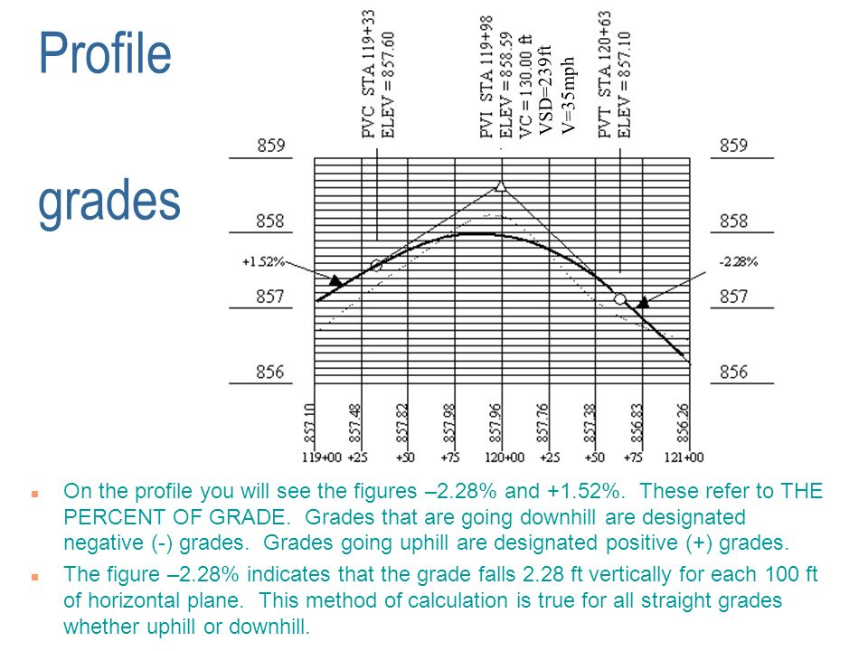Profile grades n On the profile you will see the figures –2.28% and +1.52%. These refer to THE PERCENT OF GRADE. Grades that are going downhill are de