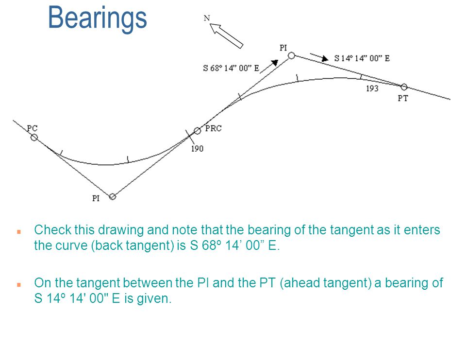 """Bearings n Check this drawing and note that the bearing of the tangent as it enters the curve (back tangent) is S 68º 14' 00"""" E. n On the tangent betw"""