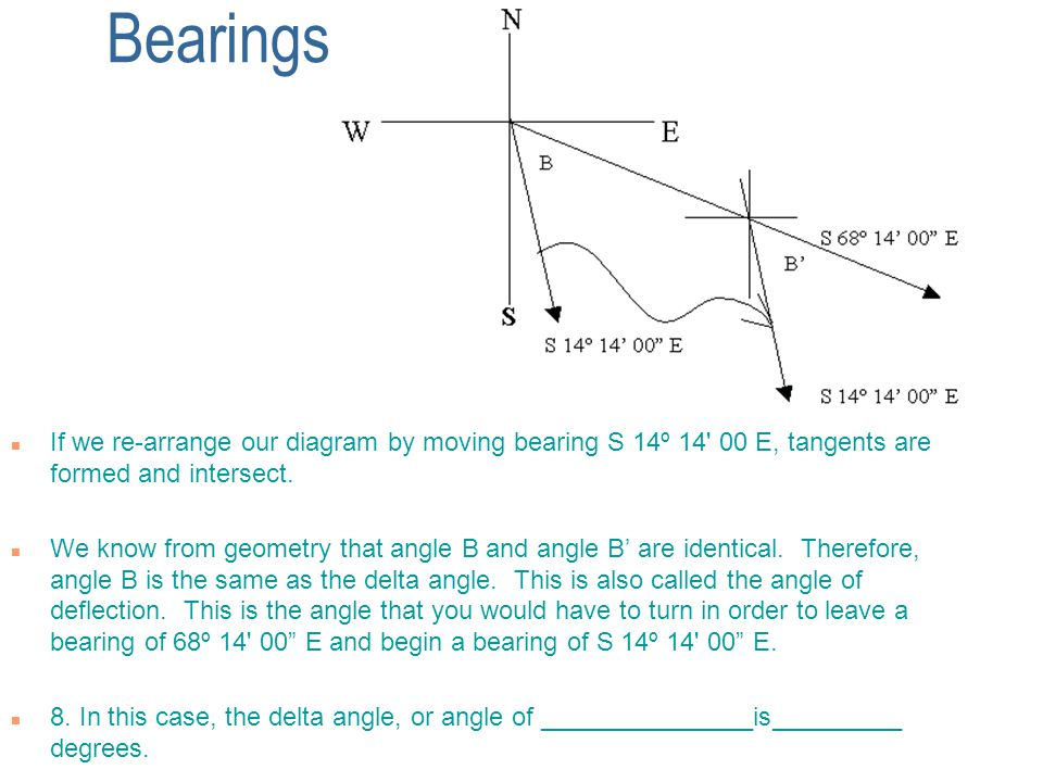 Bearings n If we re-arrange our diagram by moving bearing S 14º 14 00 E, tangents are formed and intersect.