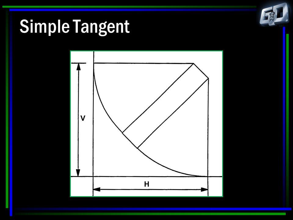 Simple Tangent