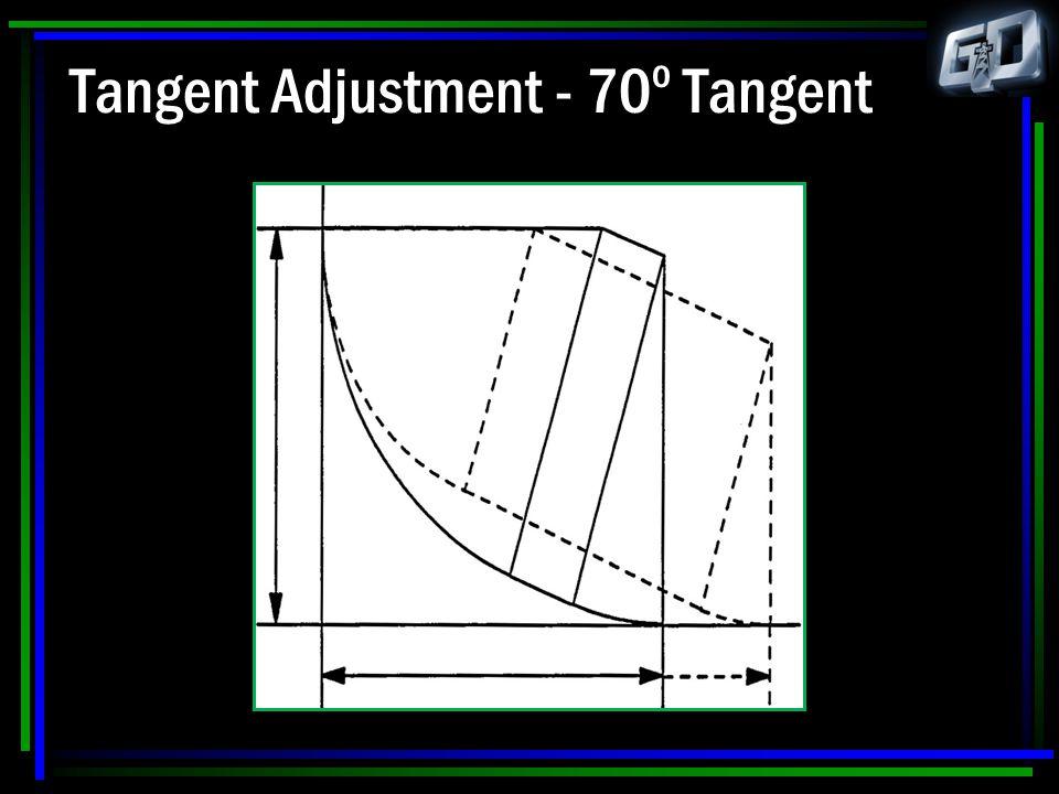 Tangent Adjustment - 70 o Tangent