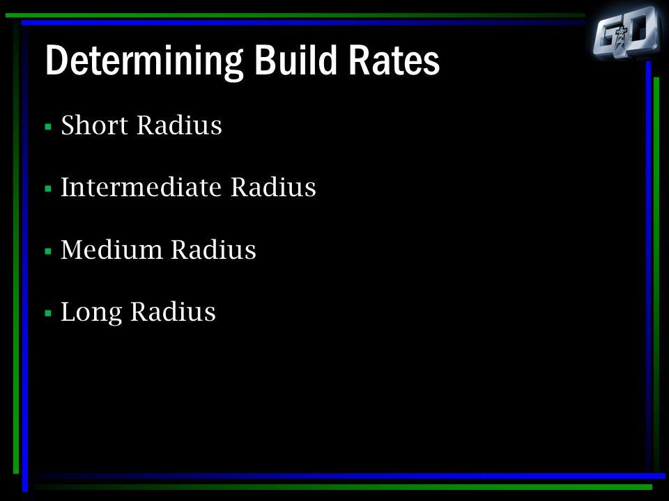 Determining Build Rates  Short Radius  Intermediate Radius  Medium Radius  Long Radius