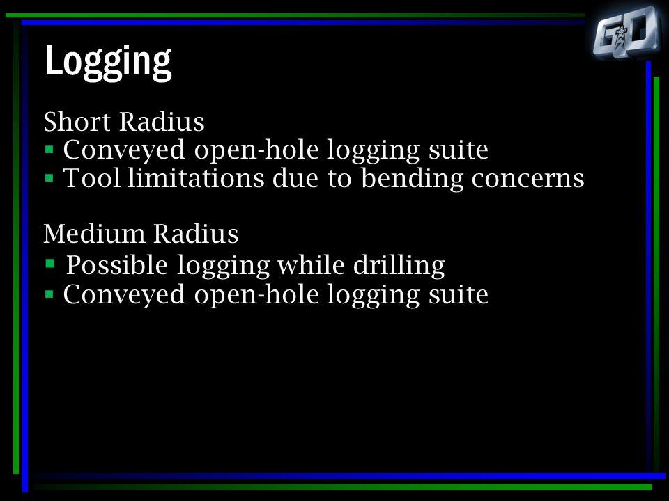 Logging Short Radius  Conveyed open-hole logging suite  Tool limitations due to bending concerns Medium Radius  Possible logging while drilling  C