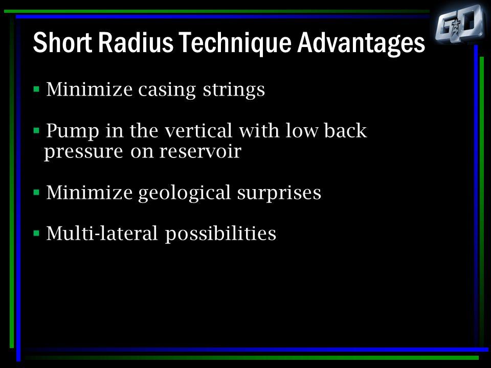 Short Radius Technique Advantages  Minimize casing strings  Pump in the vertical with low back pressure on reservoir  Minimize geological surprises