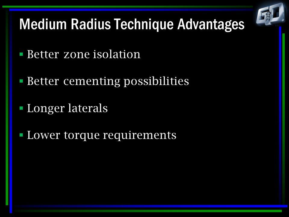 Medium Radius Technique Advantages  Better zone isolation  Better cementing possibilities  Longer laterals  Lower torque requirements