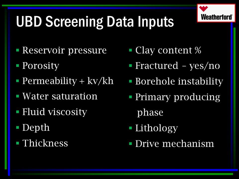 UBD Screening Data Inputs  Reservoir pressure  Porosity  Permeability + kv/kh  Water saturation  Fluid viscosity  Depth  Thickness  Clay conte