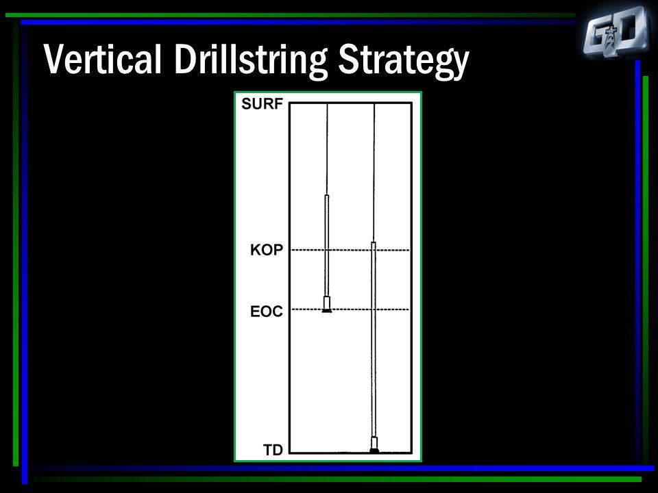 Horizontal Drillstring Strategy