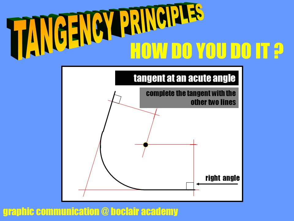 HOW DO YOU DO IT ? graphic communication @ boclair academy tangent at an acute angle faintly draw two lines at an acute angle right angle from each li