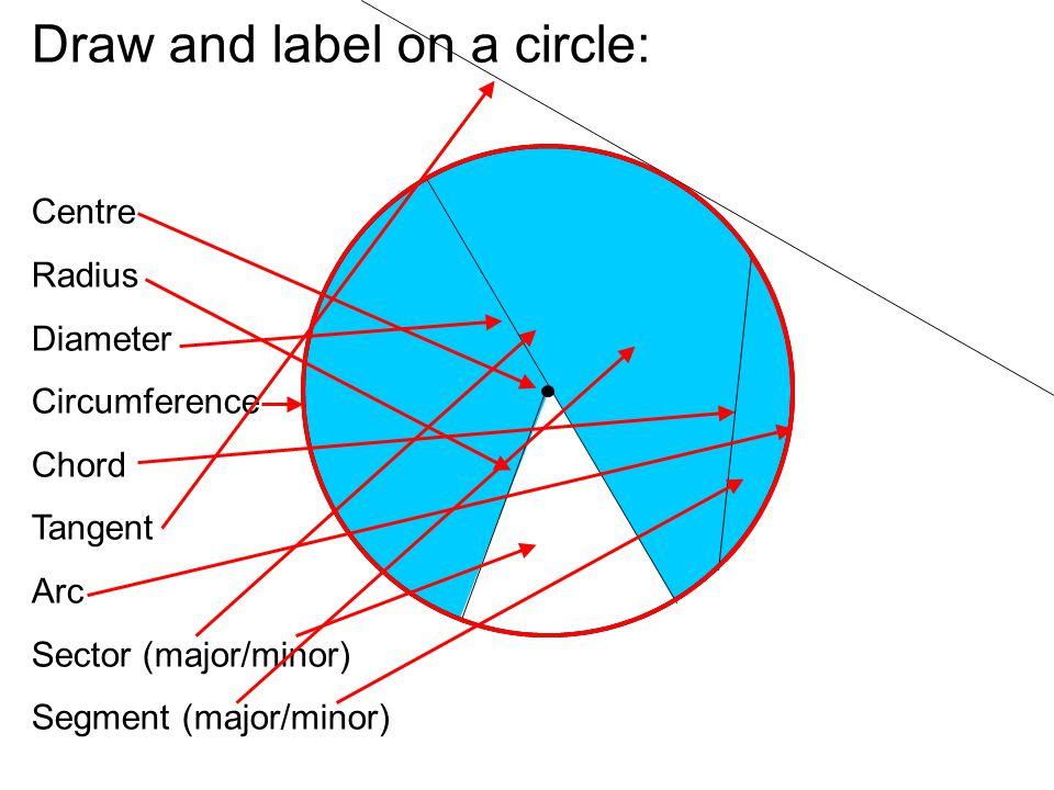 a a 180 - 2a r r Circle Fact 1.