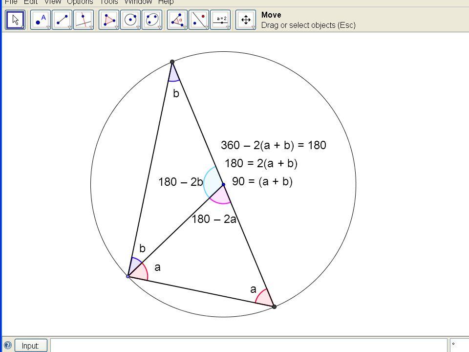 180 – 2a 180 – 2b a a b b 360 – 2(a + b) = 180 180 = 2(a + b) 90 = (a + b)