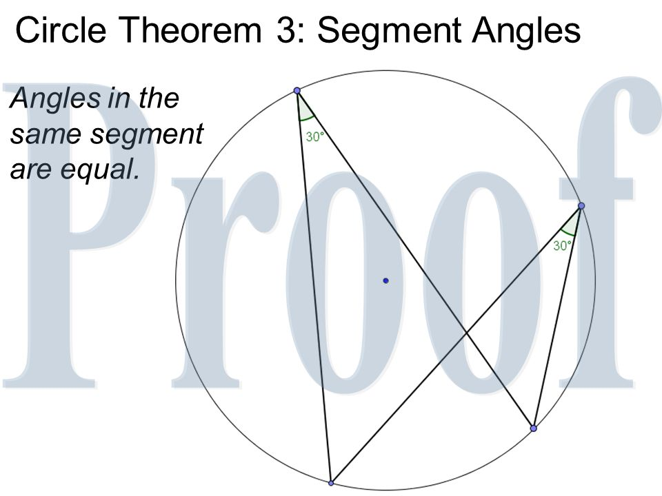 Circle Theorem 3: Segment Angles Angles in the same segment are equal.