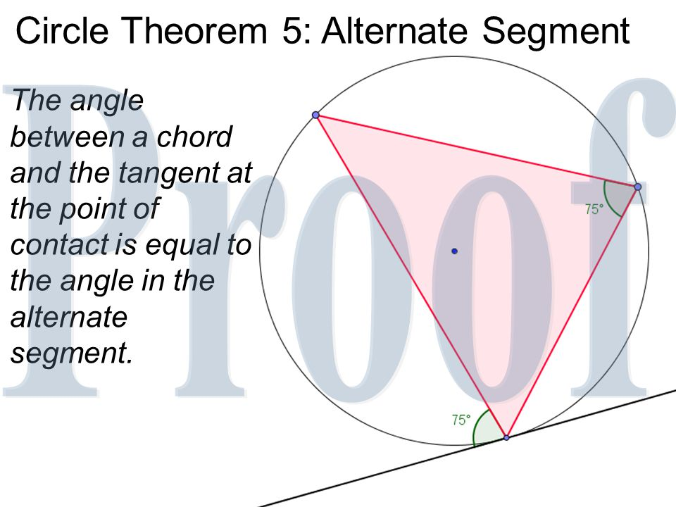 Circle Theorem 5: Alternate Segment The angle between a chord and the tangent at the point of contact is equal to the angle in the alternate segment.