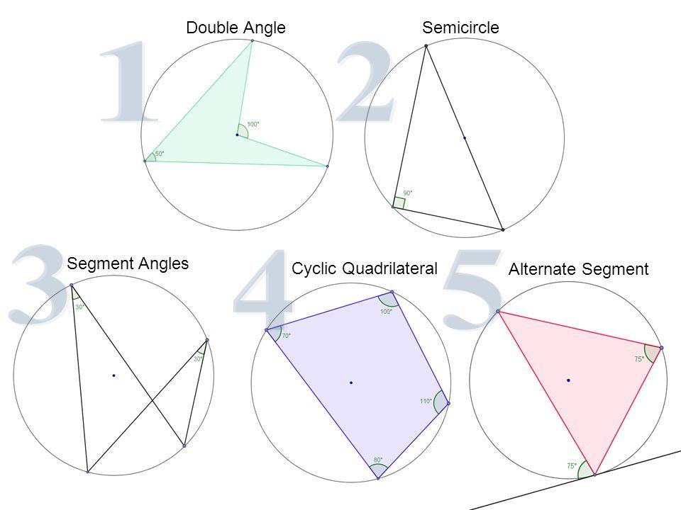 Double AngleSemicircle Segment Angles Cyclic Quadrilateral Alternate Segment