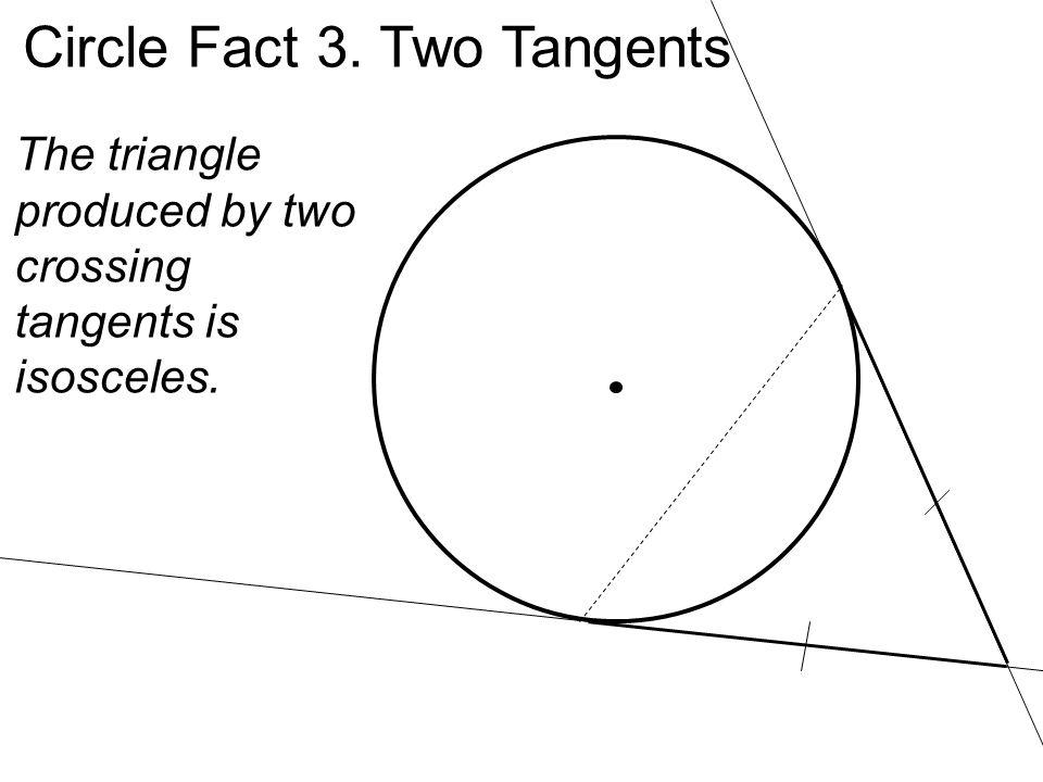 Circle Fact 4.