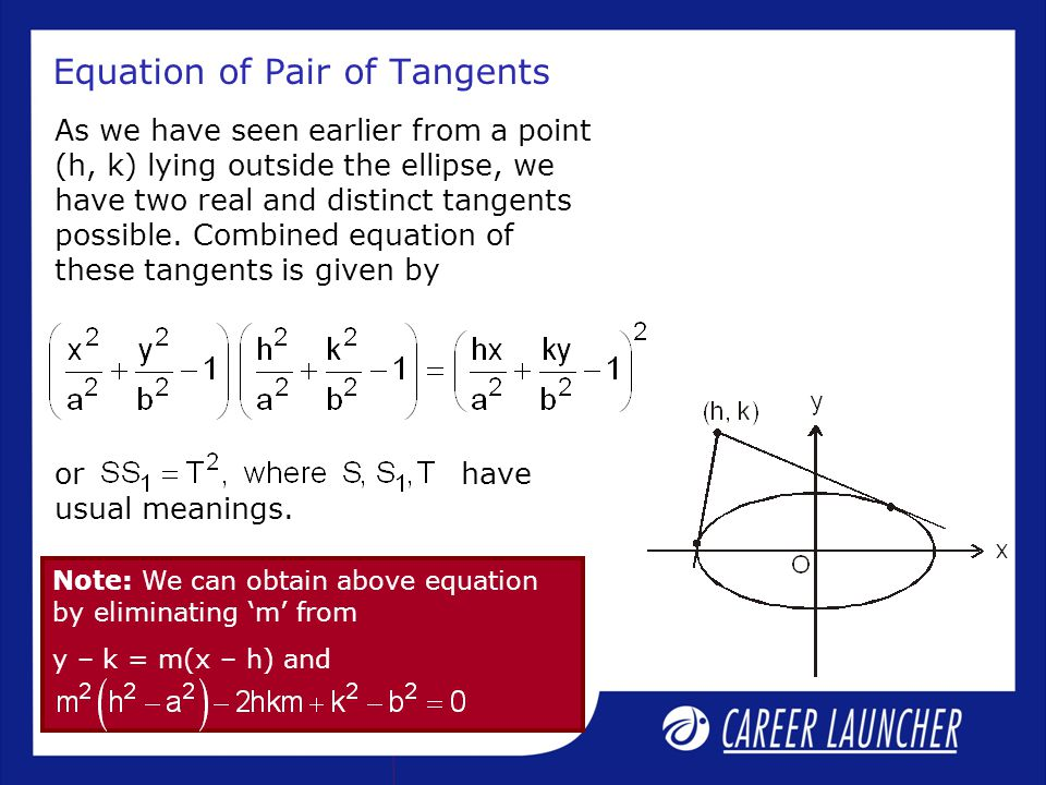 Equation of Pair of Tangents As we have seen earlier from a point (h, k) lying outside the ellipse, we have two real and distinct tangents possible. C