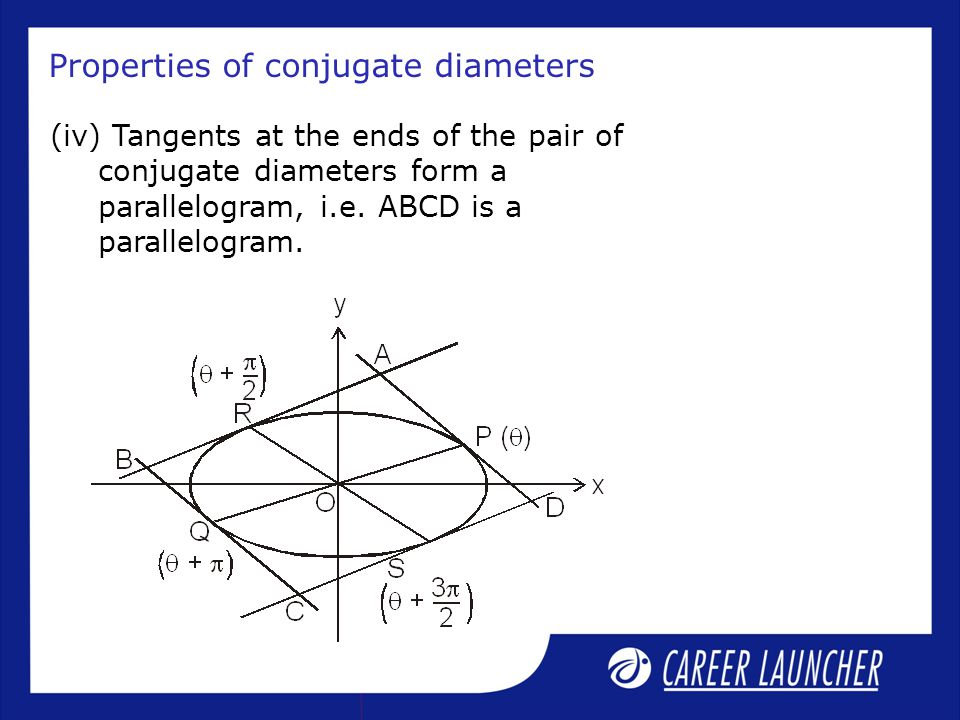 Properties of conjugate diameters (iv) Tangents at the ends of the pair of conjugate diameters form a parallelogram, i.e. ABCD is a parallelogram.