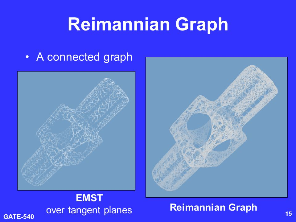 GATE-540 16 Simple Algorithm Arbitrarily choose an orientation for some plane Propogate the orientation to neigbors in Reimannian Graph.