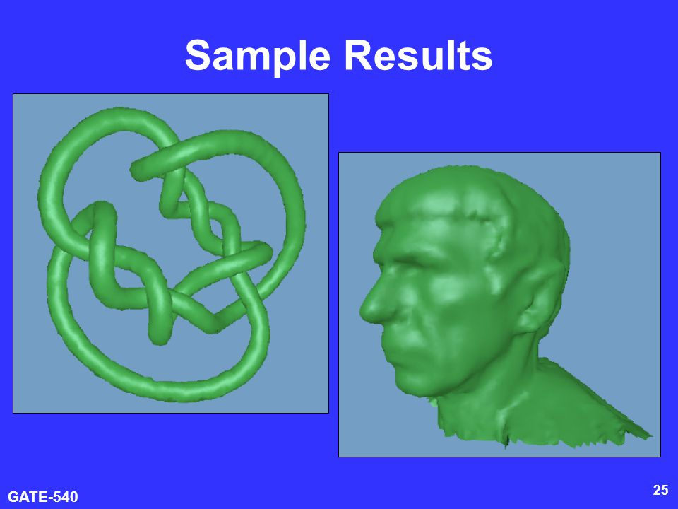 GATE-540 25 Sample Results