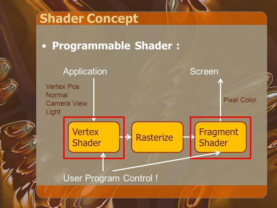 Shader Concept Vertex Shader –Execute on Every vertex.