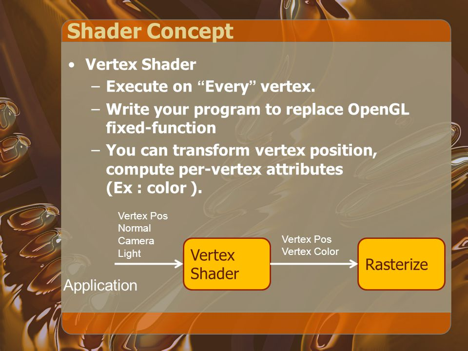 "Shader Concept Vertex Shader –Execute on ""Every"" vertex. –Write your program to replace OpenGL fixed-function –You can transform vertex position, comp"