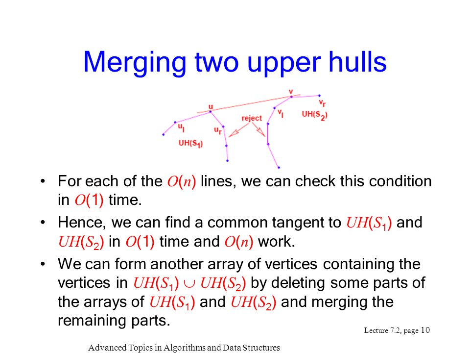 Advanced Topics in Algorithms and Data Structures Lecture 7.2, page 10 Merging two upper hulls For each of the O ( n ) lines, we can check this condition in O (1) time.