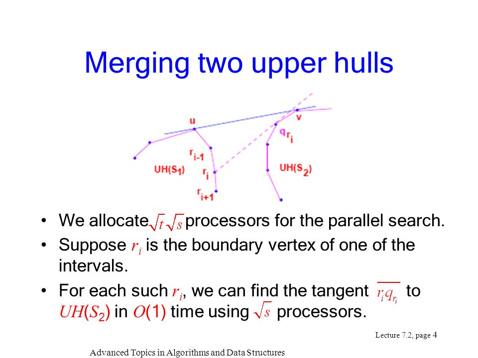 Advanced Topics in Algorithms and Data Structures Lecture 7.2, page 4 Merging two upper hulls We allocate processors for the parallel search.