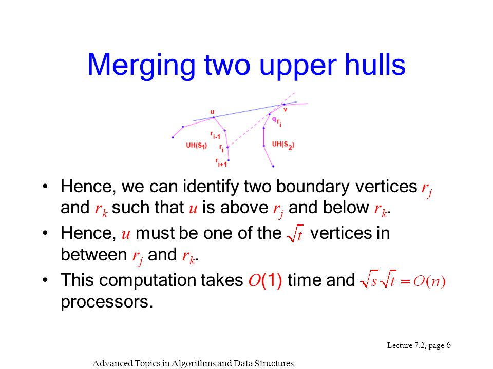 Advanced Topics in Algorithms and Data Structures Lecture 7.2, page 6 Merging two upper hulls Hence, we can identify two boundary vertices r j and r k such that u is above r j and below r k.