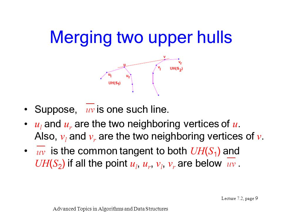 Advanced Topics in Algorithms and Data Structures Lecture 7.2, page 9 Merging two upper hulls Suppose, is one such line.