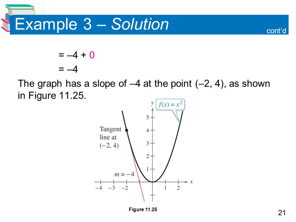 21 Example 3 – Solution = –4 + 0 = –4 The graph has a slope of –4 at the point (–2, 4), as shown in Figure 11.25.