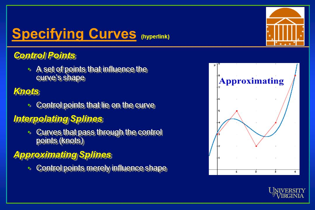 Specifying CurvesSpecifying Curves (hyperlink) Control Points A set of points that influence the curve's shapeA set of points that influence the curve