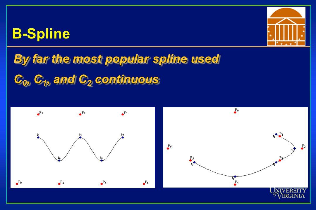 B-Spline By far the most popular spline used C 0, C 1, and C 2 continuous By far the most popular spline used C 0, C 1, and C 2 continuous