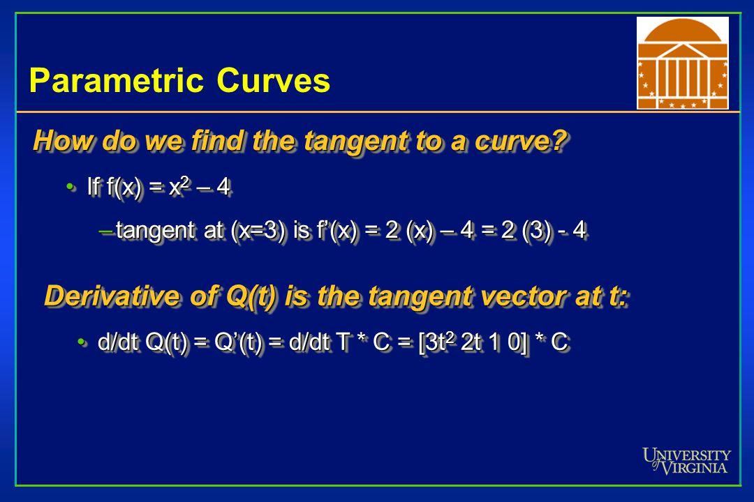 Sample Hermite Curves