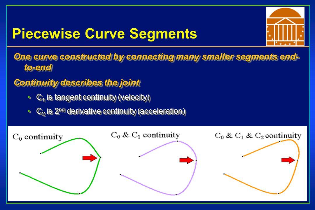 Hermite Cubic Spline We know: (x, y) position at t = 1, p 2(x, y) position at t = 1, p 2 We know: (x, y) position at t = 1, p 2(x, y) position at t = 1, p 2