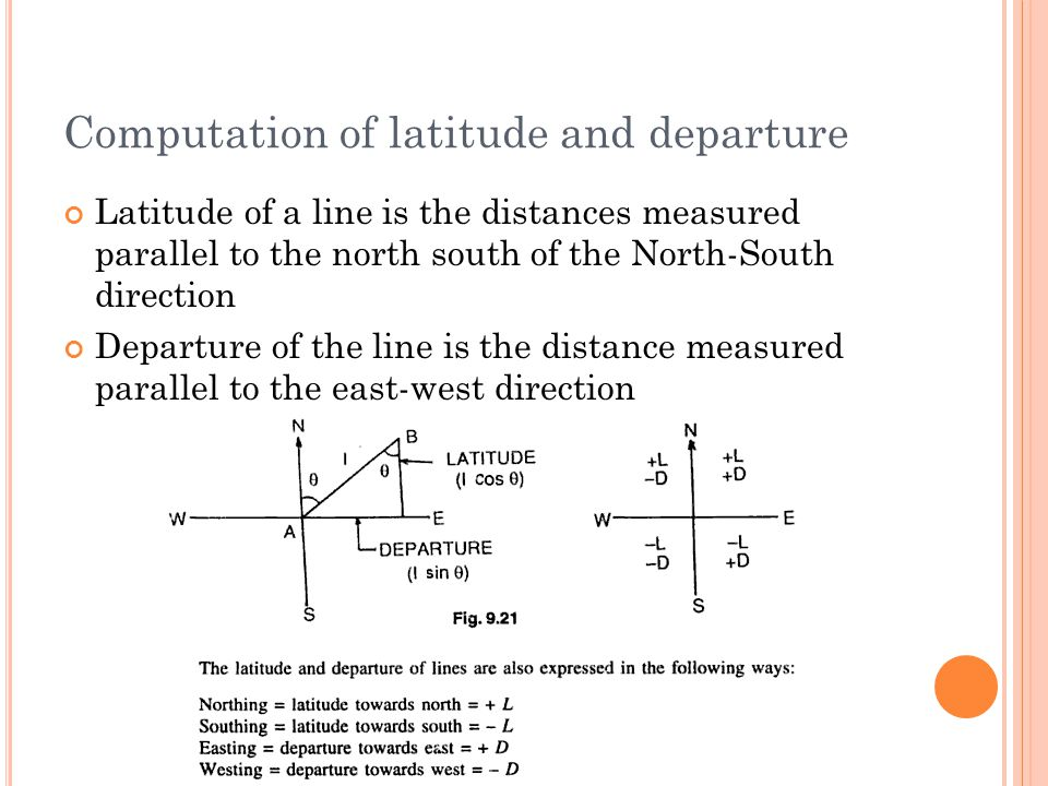 Computation of latitude and departure Latitude of a line is the distances measured parallel to the north south of the North-South direction Departure of the line is the distance measured parallel to the east-west direction