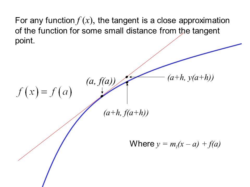 (a, f(a))  (a+h, f(a+h))  (a+h, y(a+h)) Where y = m t (x – a) + f(a)
