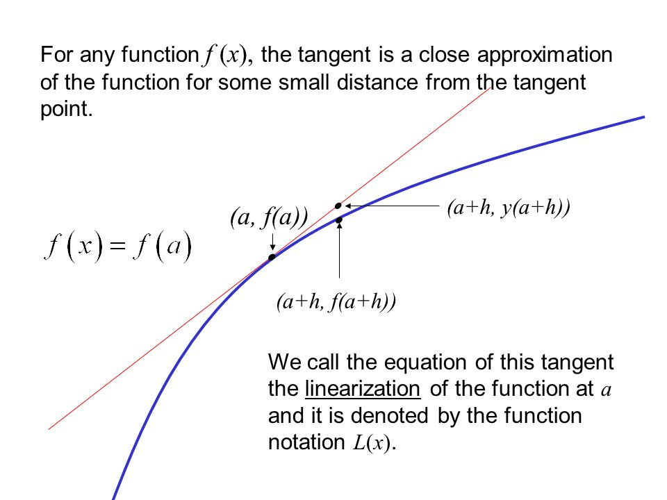 Remember: The linearization is just the equation of the tangent line.