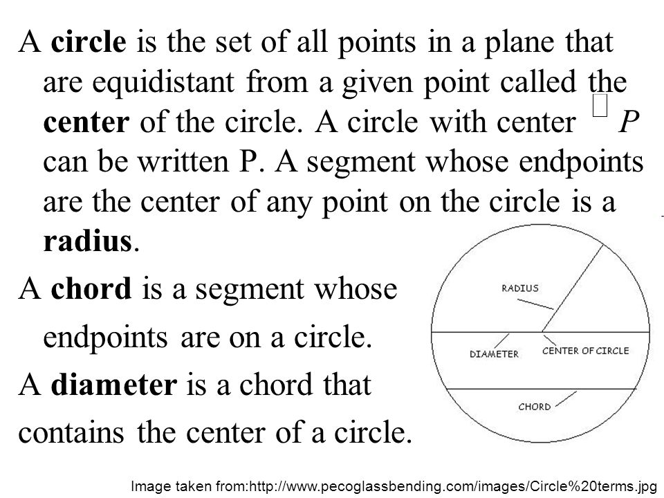 A circle is the set of all points in a plane that are equidistant from a given point called the center of the circle.