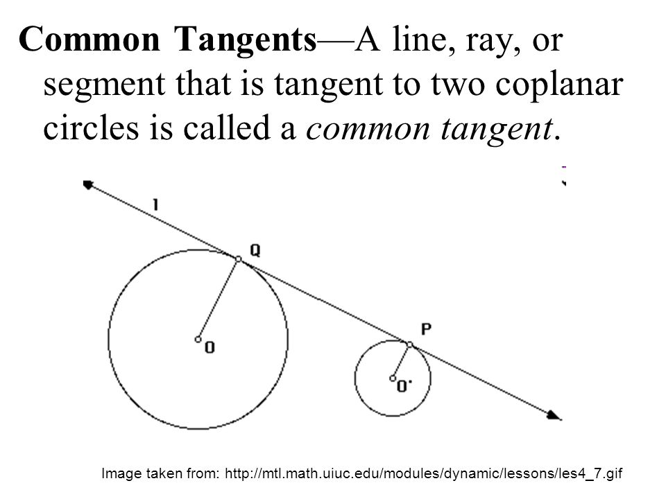 Common Tangents—A line, ray, or segment that is tangent to two coplanar circles is called a common tangent.