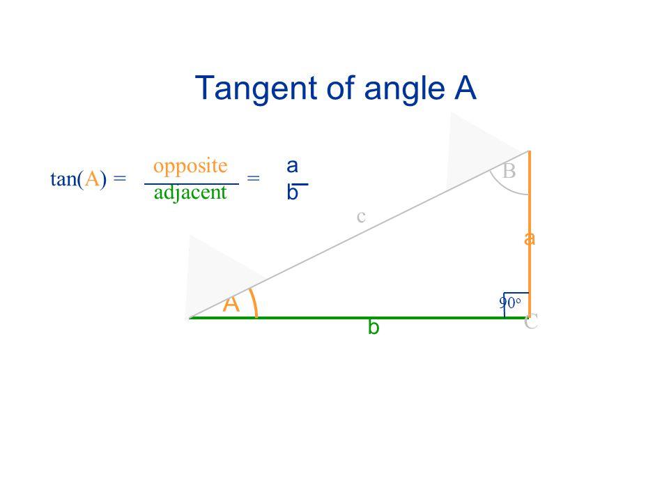 Tangent of angle A A B 90 o C a c b tan(A) = opposite adjacent abab =