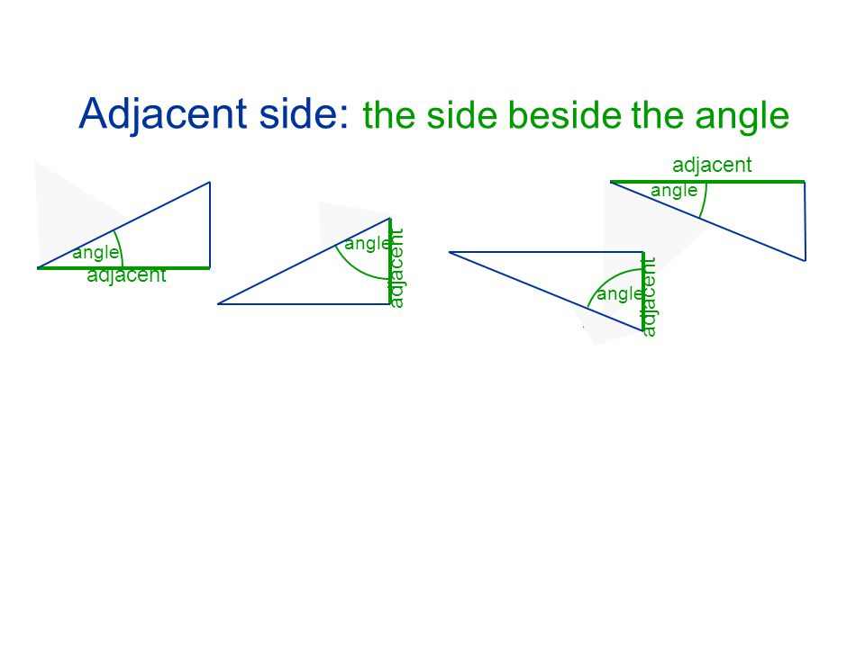 Adjacent side: the side beside the angle adjacent angle