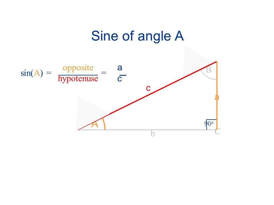 Sine of angle A A B 90 o C a c b sin(A) == acac opposite hypotenuse